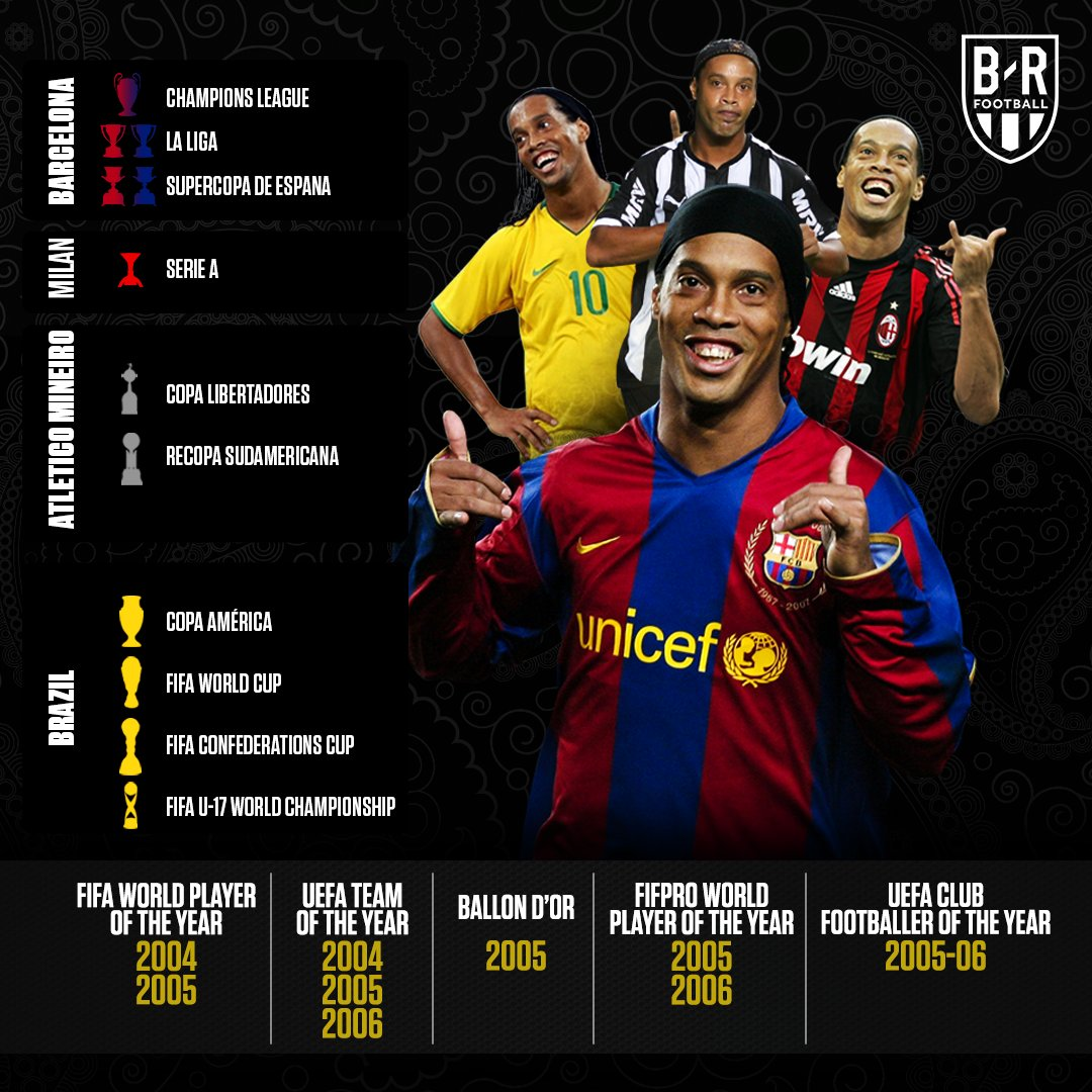 One year ago today, @10Ronaldinho announced his retirement.   What a career. 🙌 What a player. 🙌