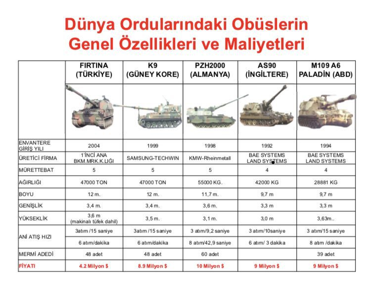 Çepni's photo on #TankPaletTürkiyedir