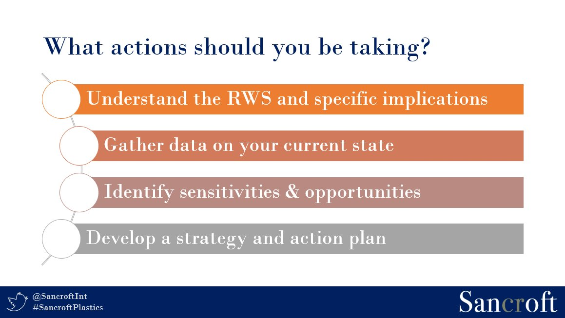 Actions you should take for future proof biz: Understand the RWS & its implications, gather data, identify your risk & opportunity, set strategy and action plans.