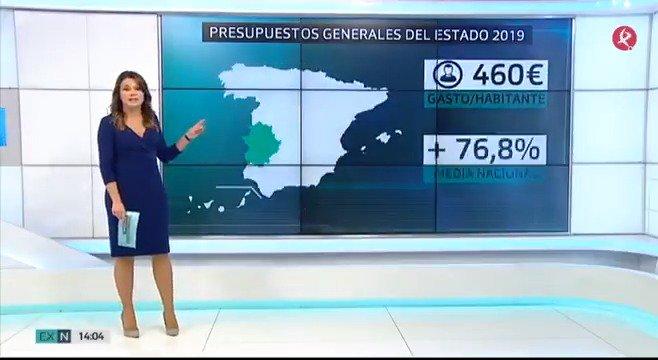 La @DGobExtremadura ha hecho hoy balance de las inversiones directas que prevén los Presupuestos del Estado en la región. 492 millones que se centrarán, sobre todo, en el tren.  #EXN https://t.co/uqQdcveOP9