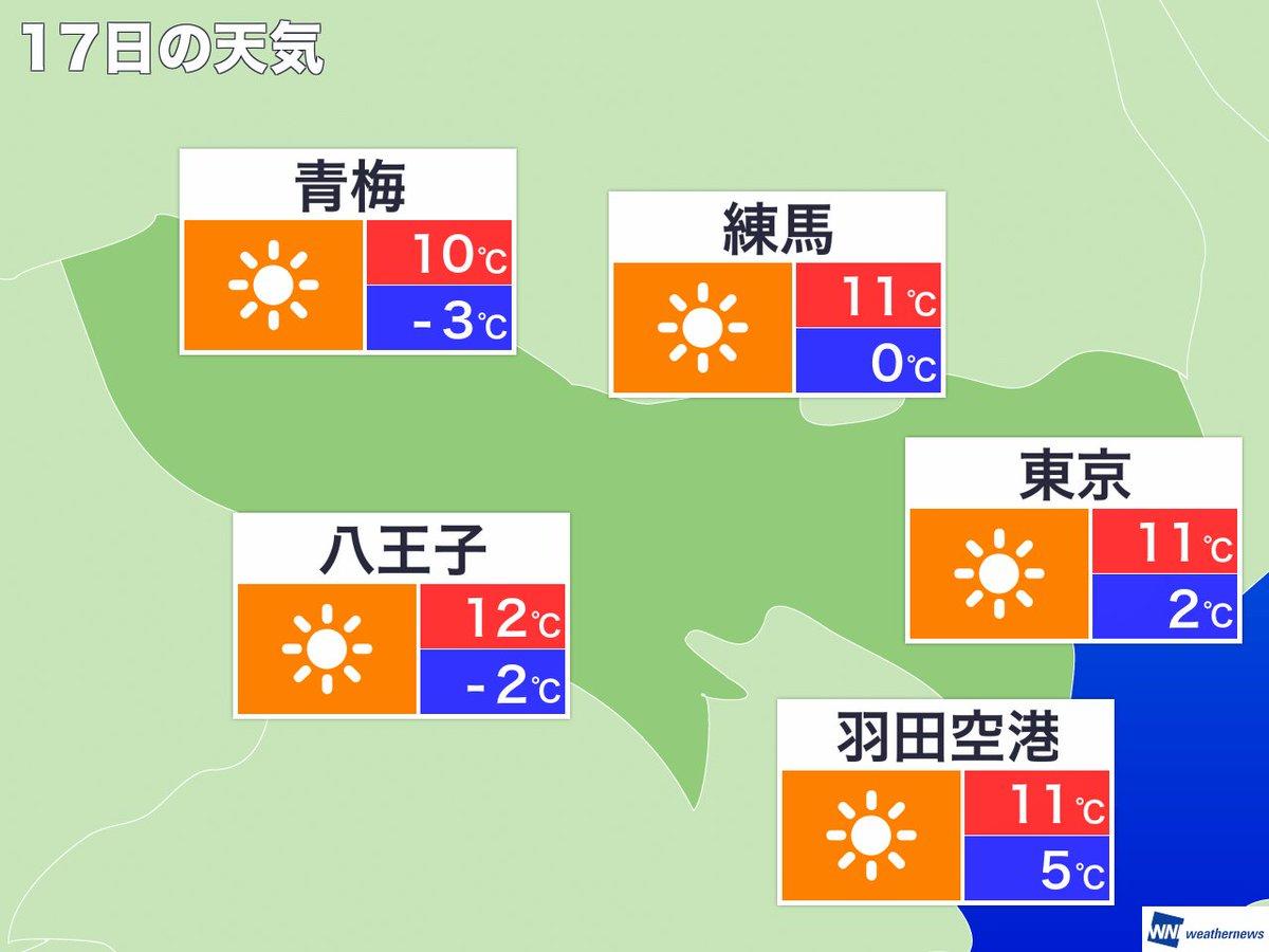 今日 の 天気 大阪