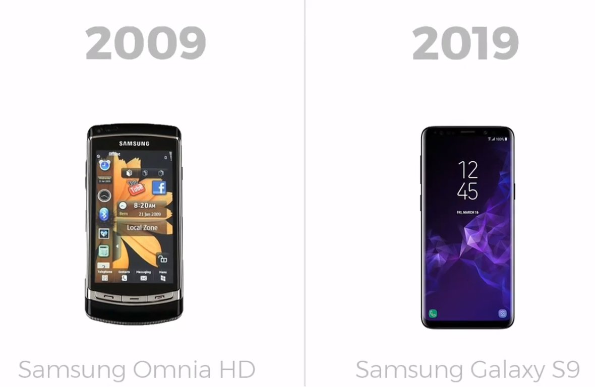 Journey of Samsung Phones.  #10YEARSCHALLENGE #SamsungGalaxyS9 #DigiChasers #Hawks #WednesdayWisdom #wednesdaythoughts #ThisIsUs #Smartphones #fun #DigiChasers #tech #Blackisbeautiful #google #WednesdayMotivation