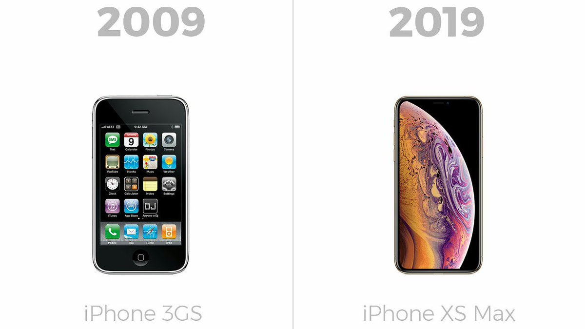 Journey of Apple Iphone  #10YEARSCHALLENGE #Apple #iPhone3GS  #iPhoneXS #DigiChasers #Hawks #WednesdayWisdom #wednesdaythoughts #ThisIsUs #Smartphones #fun #DigiChasers #tech #Blackisbeautiful #google #WednesdayMotivation