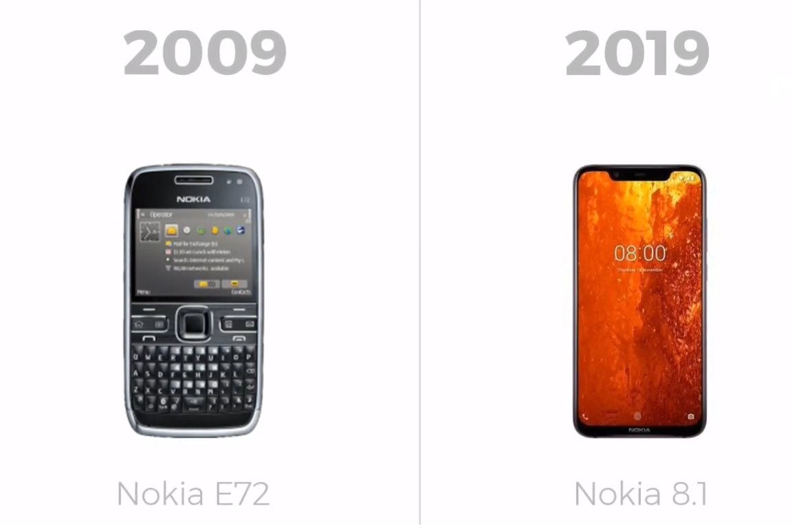 Journey of Nokia Phones.  #10YEARSCHALLENGE #Nokia #nokia9 #nokia8 #DigiChasers #Hawks #WednesdayWisdom #wednesdaythoughts #ThisIsUs #Smartphones #fun #DigiChasers #tech #Blackisbeautiful #google #WednesdayMotivation