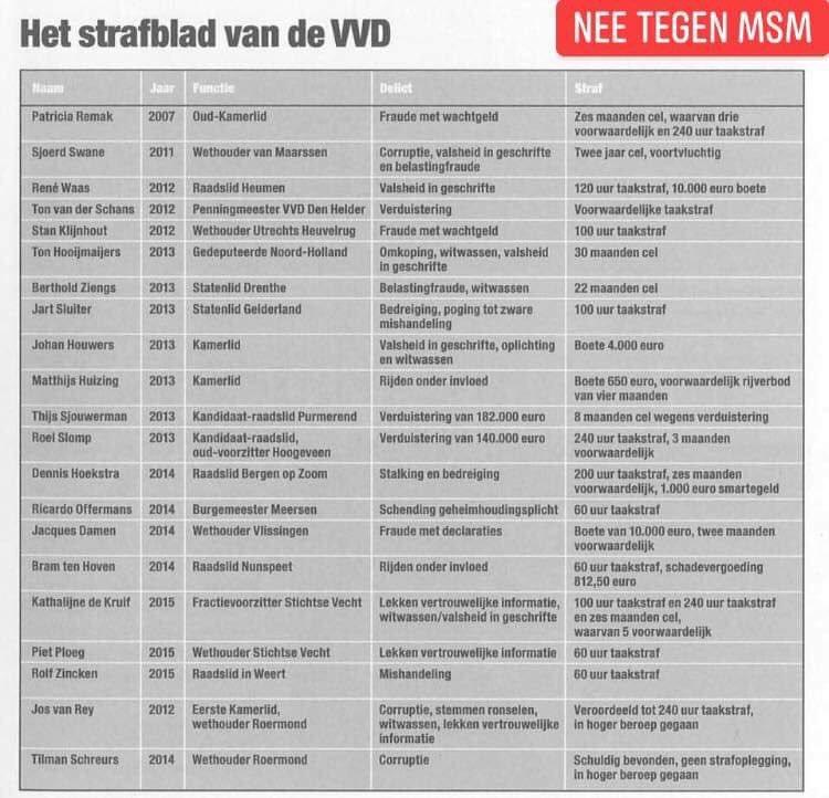 Marcel Quint's photo on Wilders