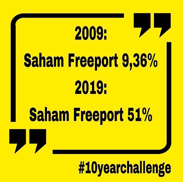 #10yearschallenge INDONESIA. #10YearChallenge NKRI Alhamdulillah 🇮🇩