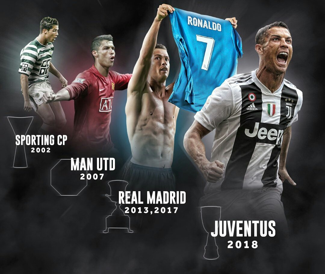 Juve Juve Juve ⚪️ ⚫️  🇵🇹—🏆 🏴󠁧󠁢󠁥󠁮󠁧󠁿—🏆 🇪🇸—🏆 🇮🇹—🏆  #CristianoRonaldo has now won a super cup in four different leagues. #Supercoppa   📷 Courtesy © BR #JuventusMilan