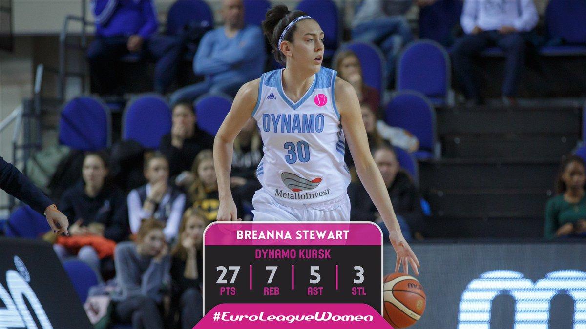 Have yourself a game @breannastewart! #EuroLeagueWomen   http:// go.fiba.basketball/ELW_LiveBlog  &nbsp;     http:// go.fiba.basketball/ELW_APP_2  &nbsp;  <br>http://pic.twitter.com/rvPOnAFhtL