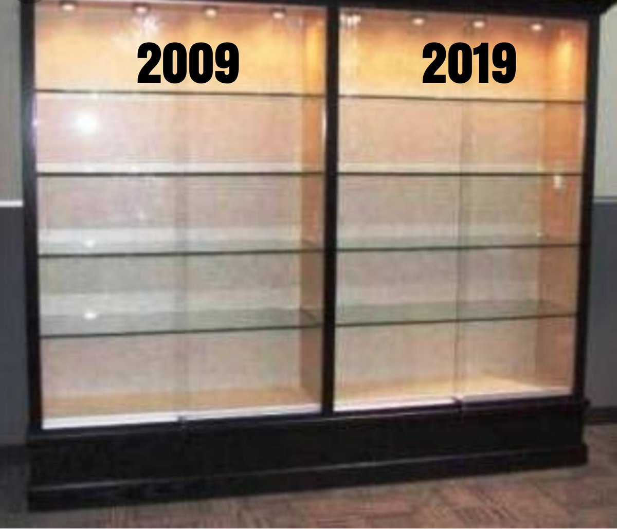 Spurs trophy cabinet. #10yearchallenge<br>http://pic.twitter.com/MGLfyeNLPS