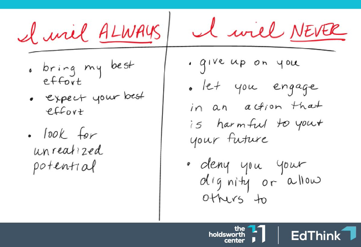 When Delania Lewis, a teacher in @KleinISD, was asked to make an always/never list to positively affect her classroom culture, this is what she came up with. Read more in the EdThink blog →  http://bit.ly/2STj5UX