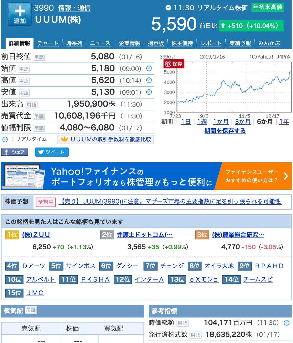 株価 グノシー
