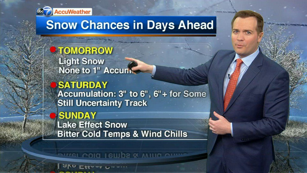 ABC 7 Chicago on Twitter: