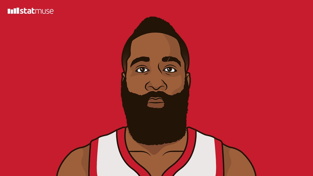 StatMuse's photo on James Harden