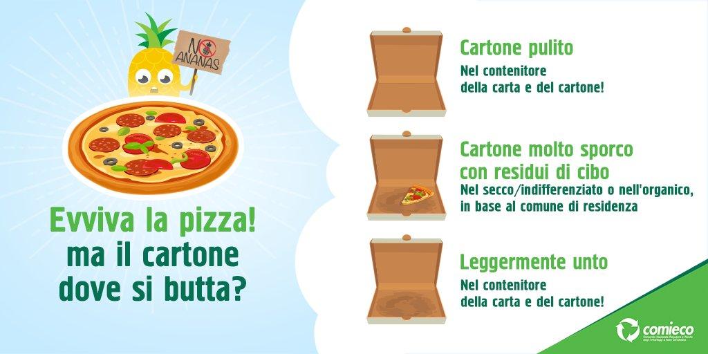 Buona la pizza! Vero? Ricordati poi di buttare il #cartone seguendo le regole del buon senso civile e della #raccoltadifferenziata | #GiornataInternazionaledellaPizza #modica si differenzia. by @comieco