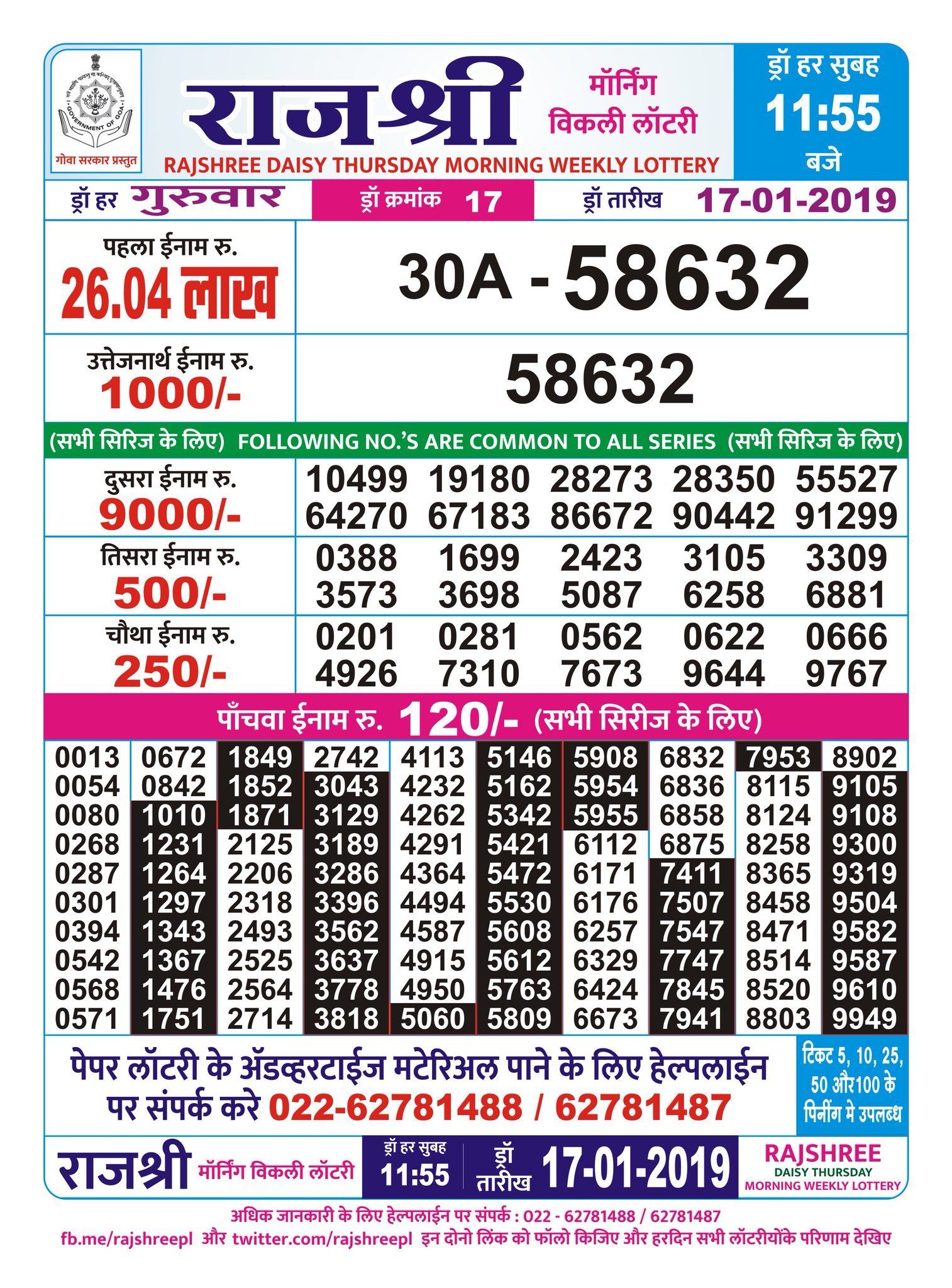 Real Estate Photos ⁓ Top Twelve Goa State Lottery Rajshree Daisy