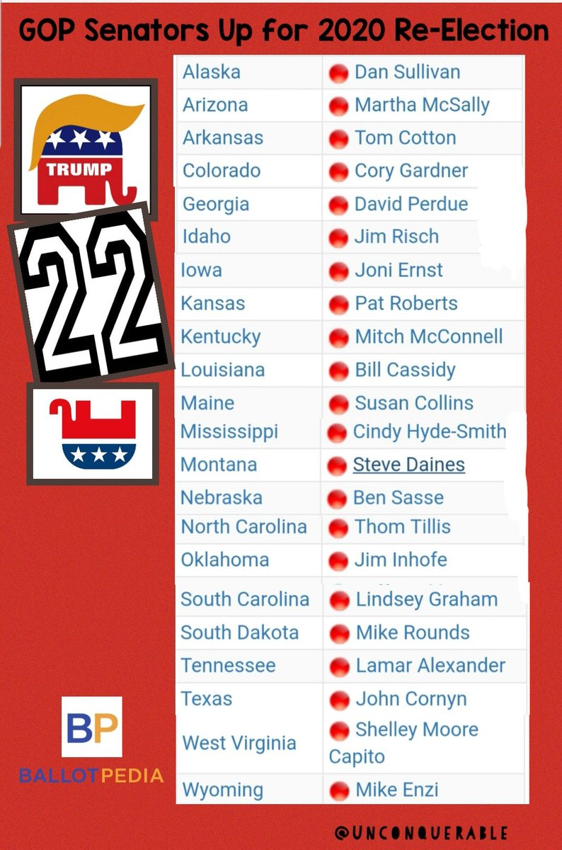 List Of Senators Up For Reelection In 2020.Trueamerica On Twitter Save This List 22 Gop Senators