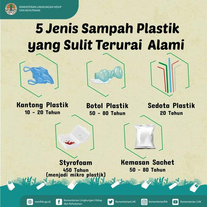 Tahukah kamu warganet, berapa tahun lamanya sampah jenis plastik dapat terurai? Berikut info dari @KementerianLHK mengenai 5 jenis sampah plastik yang sulit terurai. #ElshintaWeekend Photo