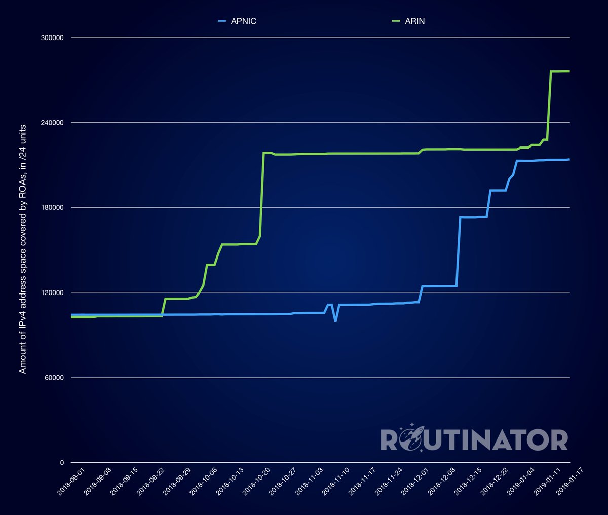 Routinator 3000 on Twitter: