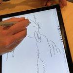 Image for the Tweet beginning: Toimijuus, digitaalinen toimijuus (mm. maker-toiminta)