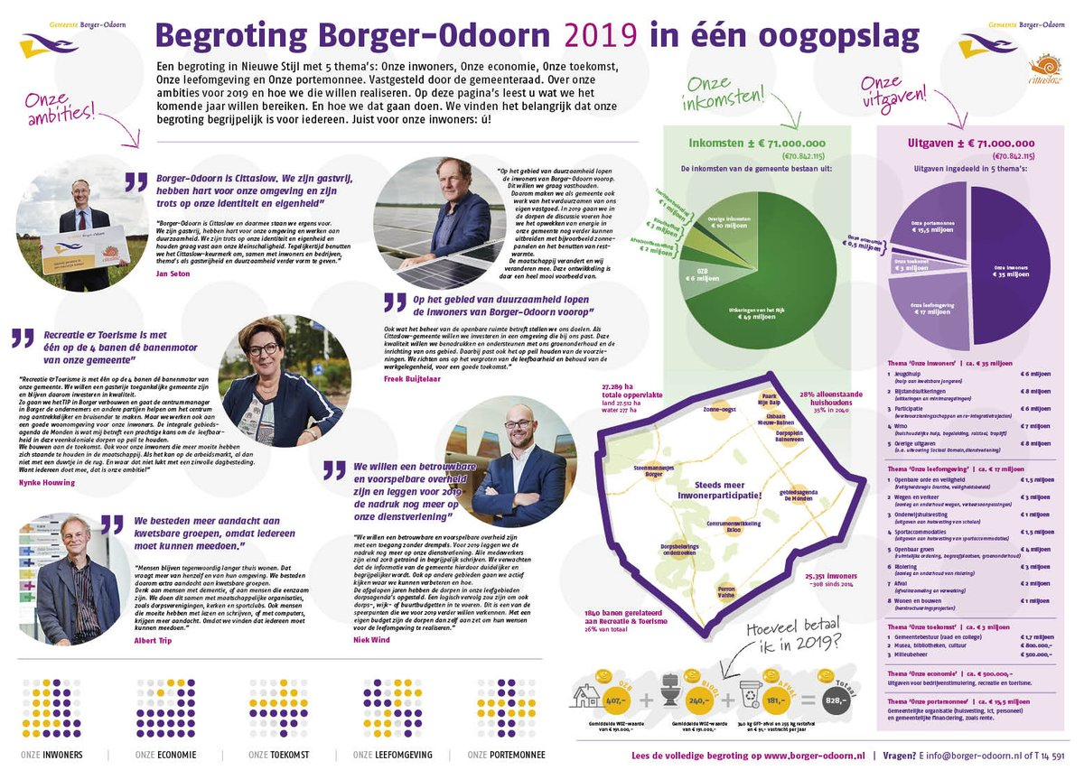 Gemeente Borger Odoorn At Gemeentebo Twitter