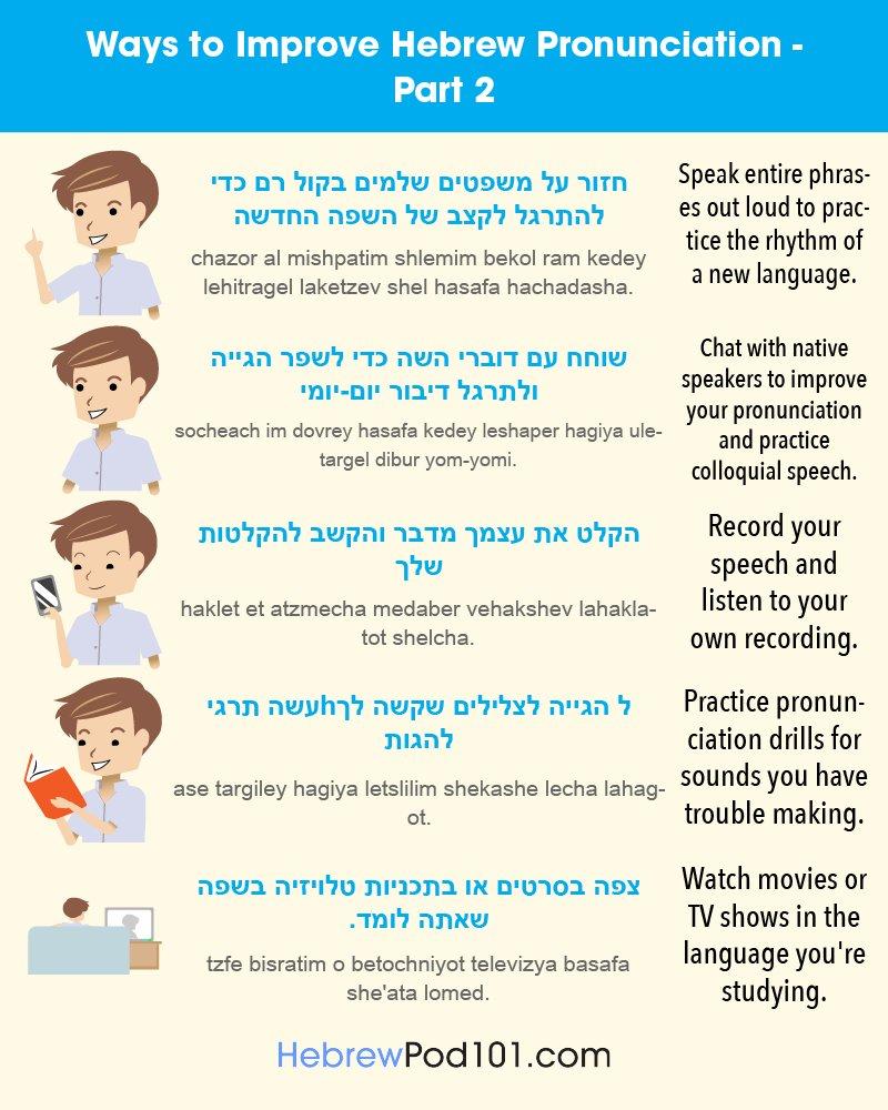 HebrewPod101 on Twitter: