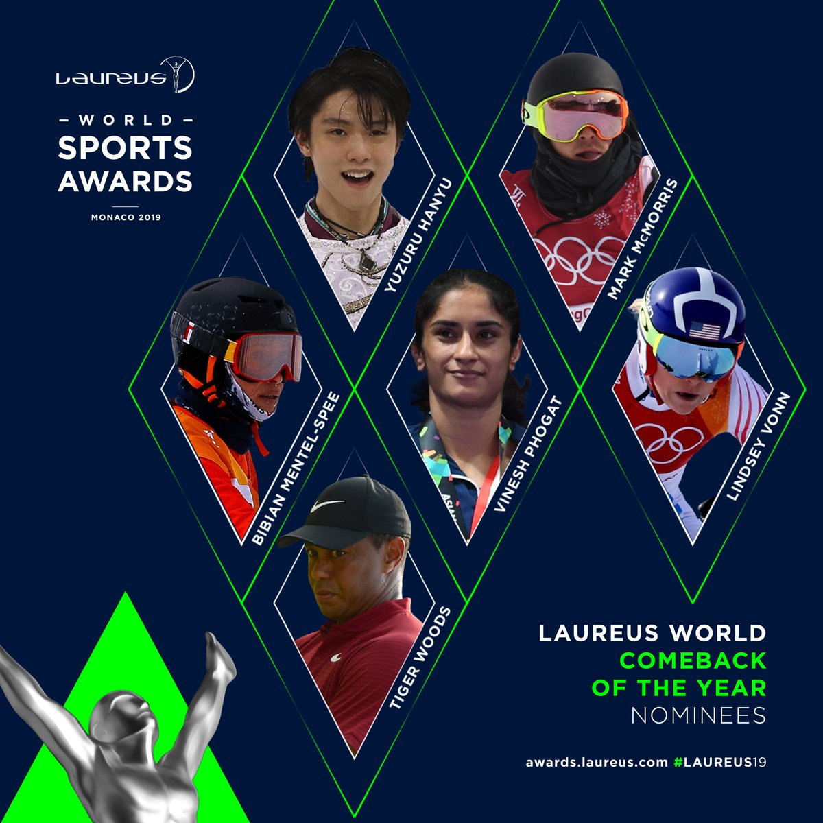 Here are those nominations in full for Laureus World Sporting Comeback of the Year at #Laureus19 https://t.co/ViBSI5kio6