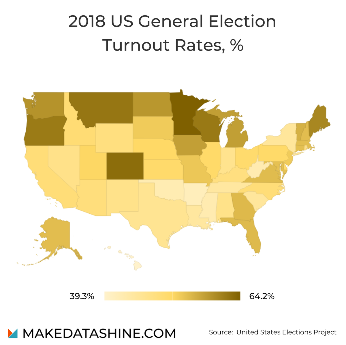 2018 November General Election: Turnout Rates Source:  http://www. electproject.org/2018g  &nbsp;   #datage #mds #makedatashine #politics #Trump #republicans #democrats #liberal #conservative #politics #economics #economy #midterms2018 #potus #america #approval #election #maps #polls #election2020<br>http://pic.twitter.com/3wKuO8vMTP