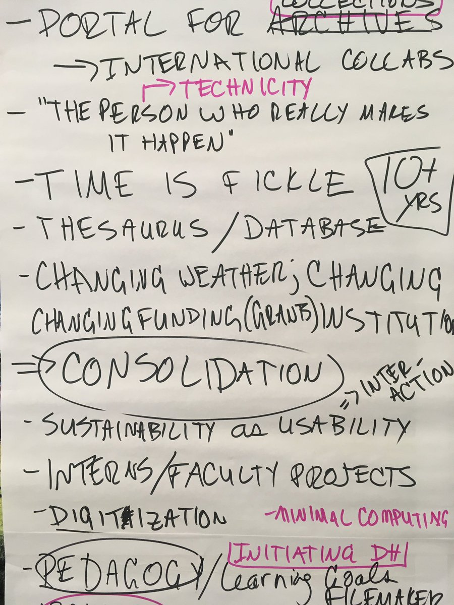 Notes from day one of the #SustainingDH workshop at Georgia Tech! So many fantastic projects and fascinating sustainability concerns. <br>http://pic.twitter.com/DKbHXQOT6Y