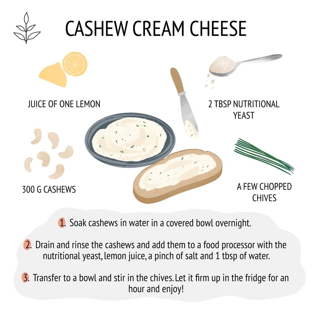 How easy does this Cashew Cream Cheese recipe from @livekindlyco look?!  Perfect for sandwiches, on crackers, or just to use for a healthy dip alternative.   Would you be up for trying this recipe out?  #dairyfree <br>http://pic.twitter.com/zxvtsVjMzh