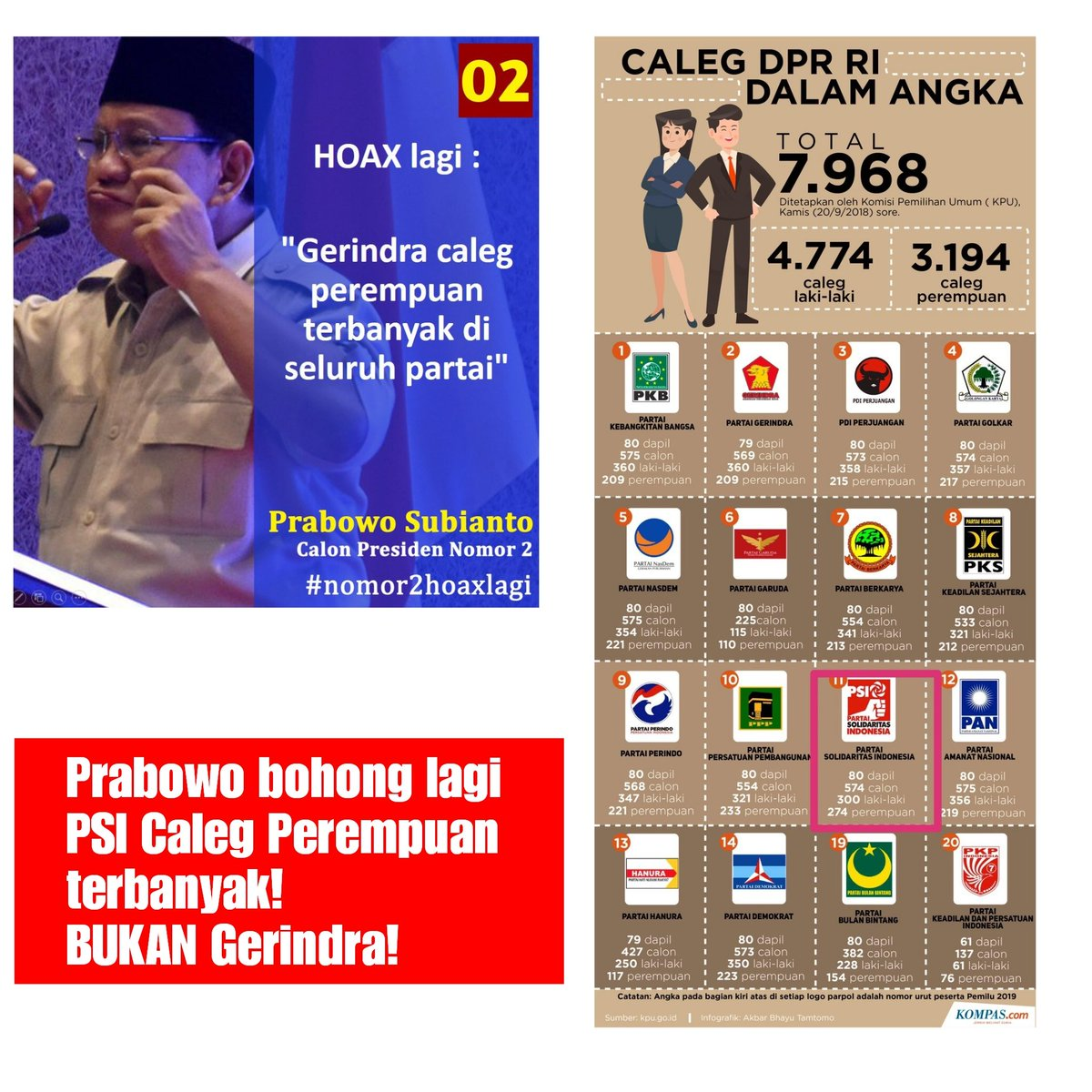 Saya kasi data ke @prabowo soal Caleg Perempuan terbanyak agar tidak bohong lagi... #JokowiAminMenangDebat