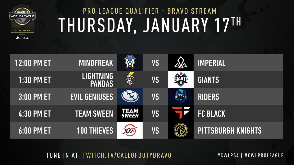 Day 2 of the #CWLPS4 Pro League Qualifier now live, tune in as teams continue competition in this all-important tournament.  https://t.co/NKHQSgV6Gh https://t.co/kpGh9XkTqN
