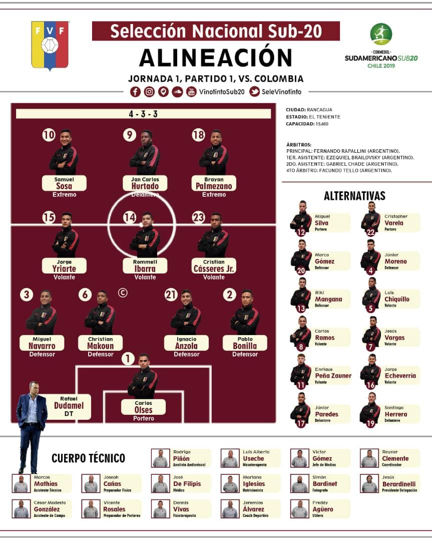¡Así formará la #VinotintoSub20🇻🇪 en el debut frente a @FCFSeleccionCol en el @sub20chile2019! #VamosVinotinto #VamosVenezuela #SomosDeTallaMundial #RumboAPolonia2019