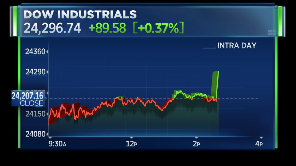 BREAKING: Stocks jump to session highs as Dow Jones reports the U.S. is weighing lifting China trade tariffs to break stalematehttps://t.co/Av6jyw2WOk.