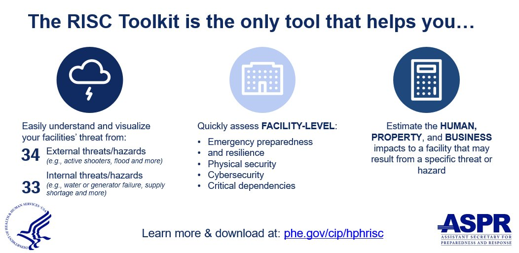 How does your healthcare facility plan for & manage disaster-related risks?  Learn about a new cost-effective, objective, data-driven, all-hazards risk assessment tool to help your facility prepare to protect patient health in a disaster.  https://t.co/hzgS5l1eEF#RISCtoolkit