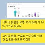 손혜원 관련 Twitter Photo