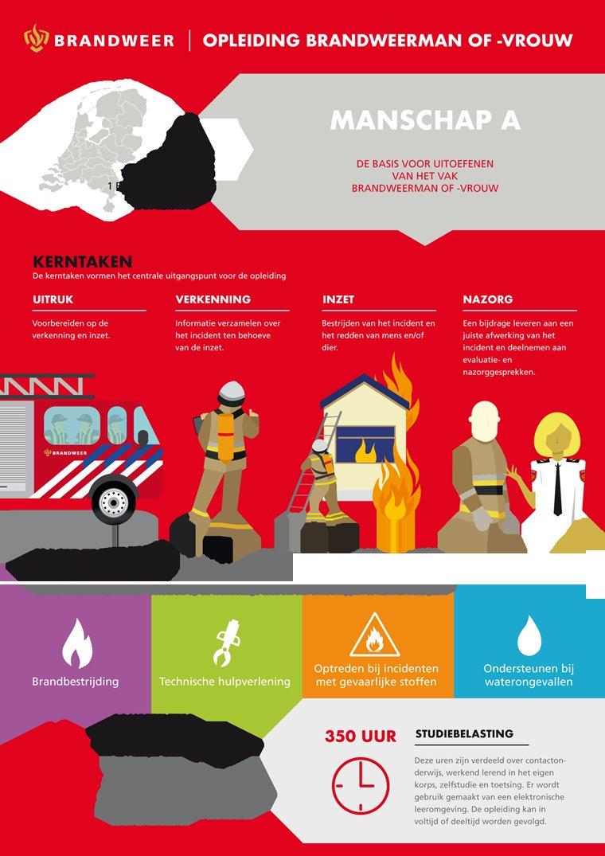 gratis dating sites voor brandweerman headline te zetten op een dating site