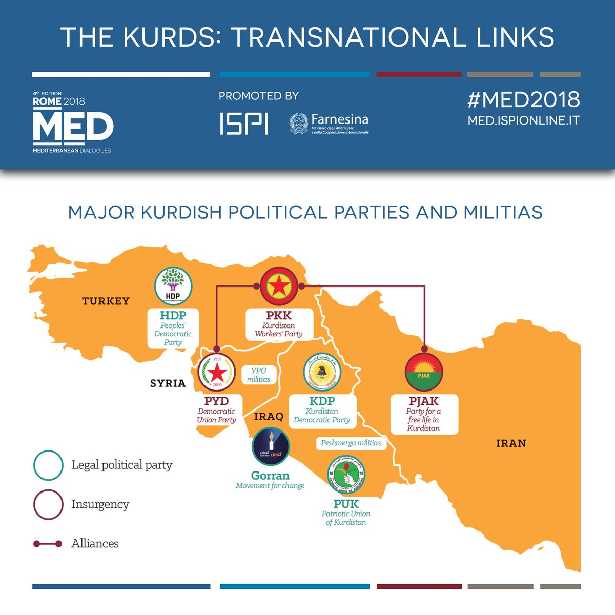 30-40 million of Kurds live in the Middle East and the Kurdish forces played a key role in defeating #ISIS and liberating Raqqa in the summer of 2017.   What are the major Kurdish political parties and militias? Download the #Med2018 report → https://t.co/9BnXHrZiov