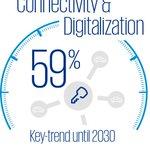 Image for the Tweet beginning: Die Vernetzung und #Digitalisierung der