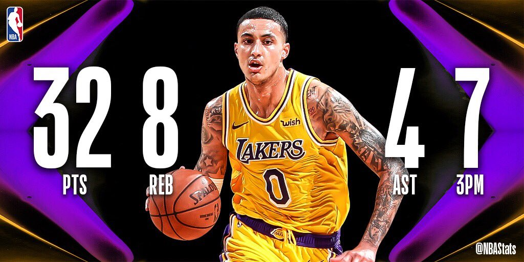 Kyle Kuzma sparks the @Lakers victory on the road with 32 PTS, 7 3PM! #SAPStatLineOfTheNight
