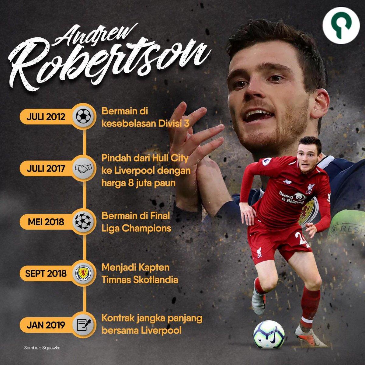 Klik http://bit.ly/2Ab4AVf Bola Gol Berita Terkini : Peningkatan karier seorang Andrew Robertson.