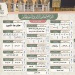 #المسجد_الحرام Twitter Photo