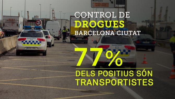 test Twitter Media - 🔴RÀDIO   🎛 Avui a les 10.30h en @JosepCuni entrevista a @SERCatalunya a Núria Calzada, coordinadora d'@EC_es per parlar sobre el control de drogues a la carretera  ❓Sabies que el 77% dels positius a Barcelona ciutat són transportistes? Causa de l'auge de comerç online📲  Fil👇 https://t.co/3i0J7kNZOc