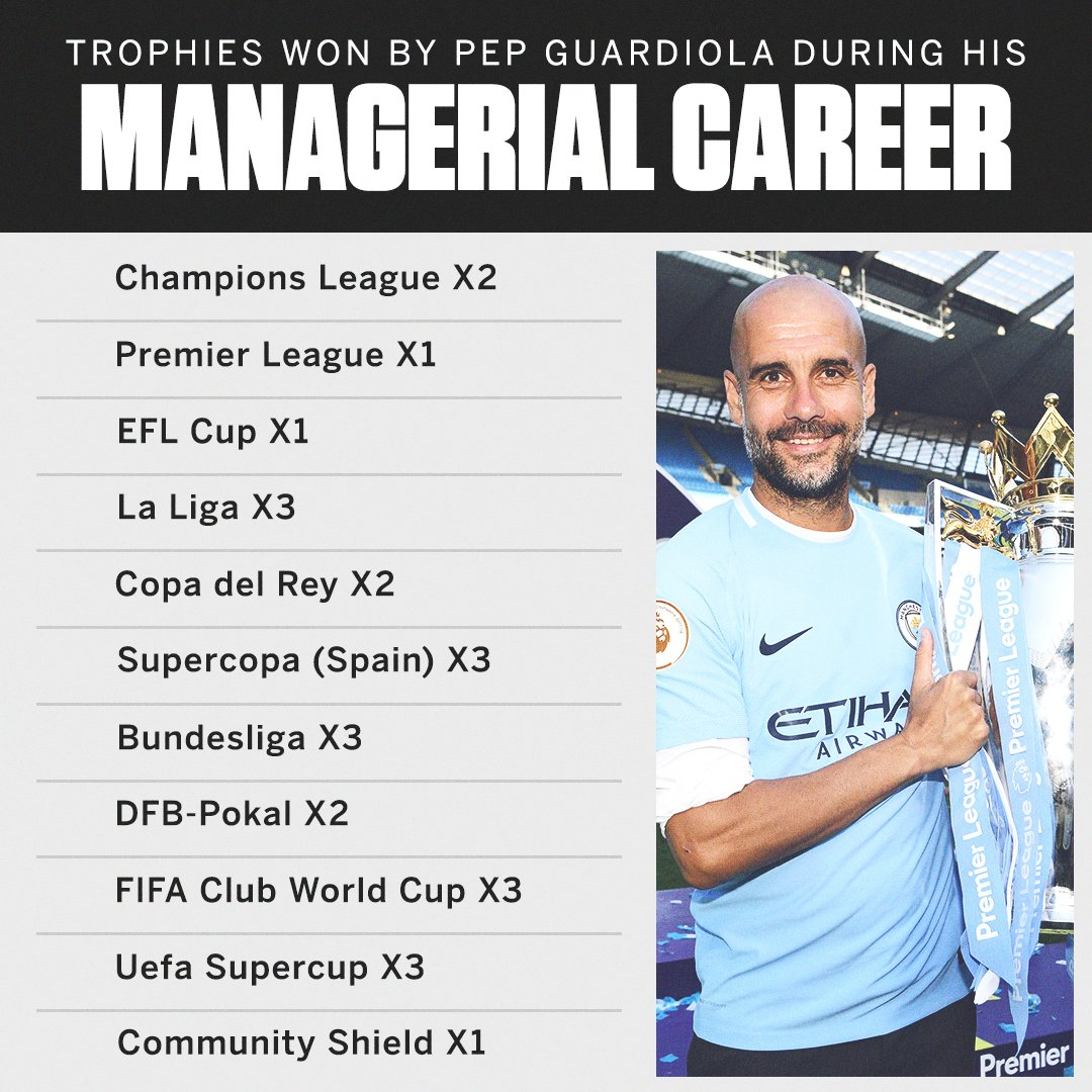Pep Guardiola turns 48 today – he's won a thing or two since becoming a manager... 🥳🏆