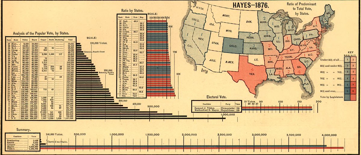 Election Of 1876 Map