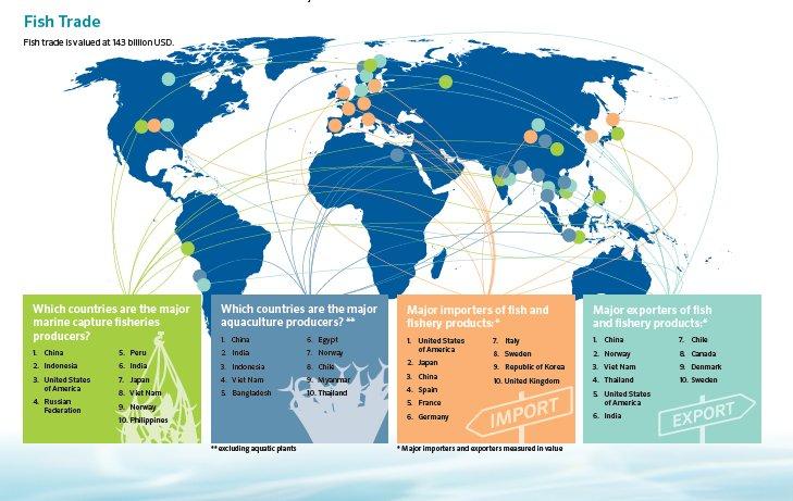 FisheriesAquaculture auf Twitter: