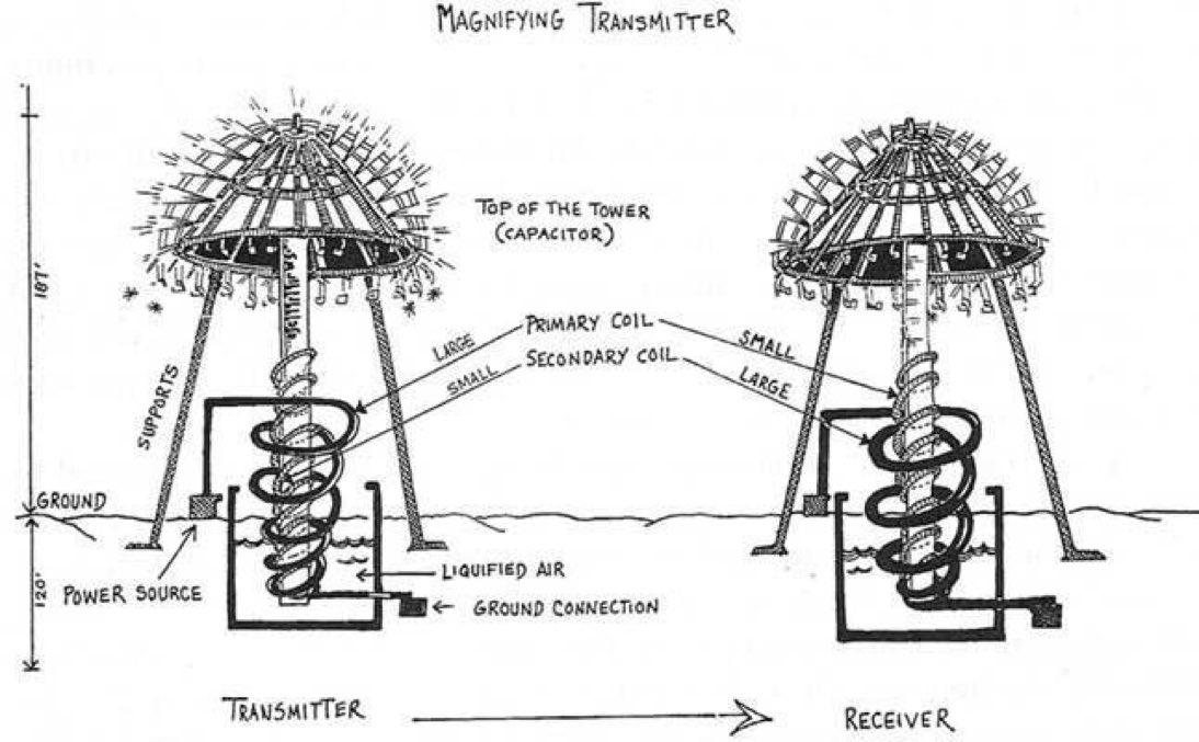 January 18, 1902 – Nikola Tesla filed a patent for wireless energy transmission. http://bit.ly/2iHN7Io