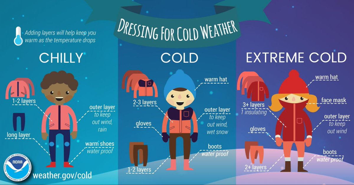 Do you have to walk outside to your office? Do you work outside in this weather? This graphic offers tips for dressing in cold weather. #Cold #Weather #Jobs #OutsideJobs #JobOpenings #JobSatisfaction