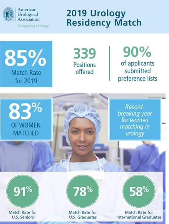 uromatch hashtag on Twitter