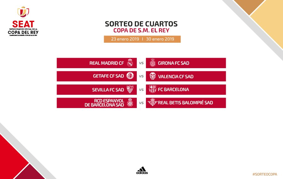 RFEF's photo on #CopaDelRey