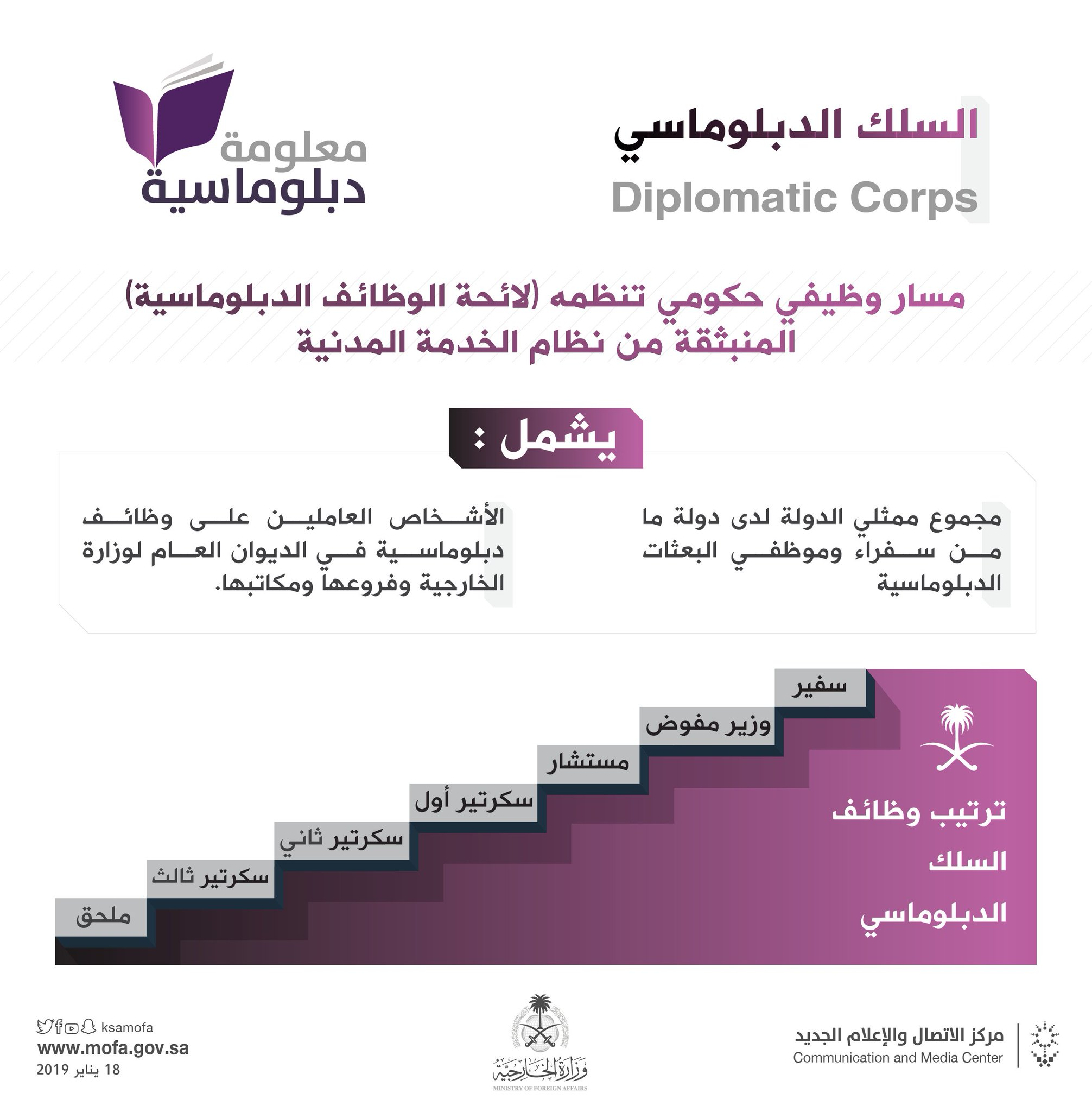 العداء مهمة قفص وظائف في السلك الدبلوماسي Alsanapropertyinvestments Com
